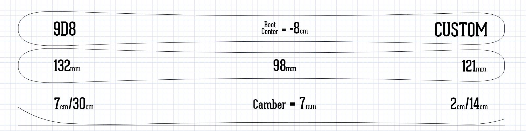 9D8 ski information sheet specs rocker camber profile