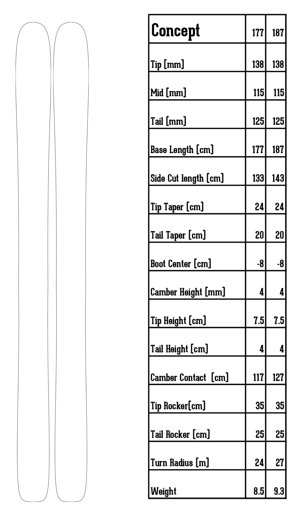 Concept ski information spec sheet rocker camber tip tail height weight