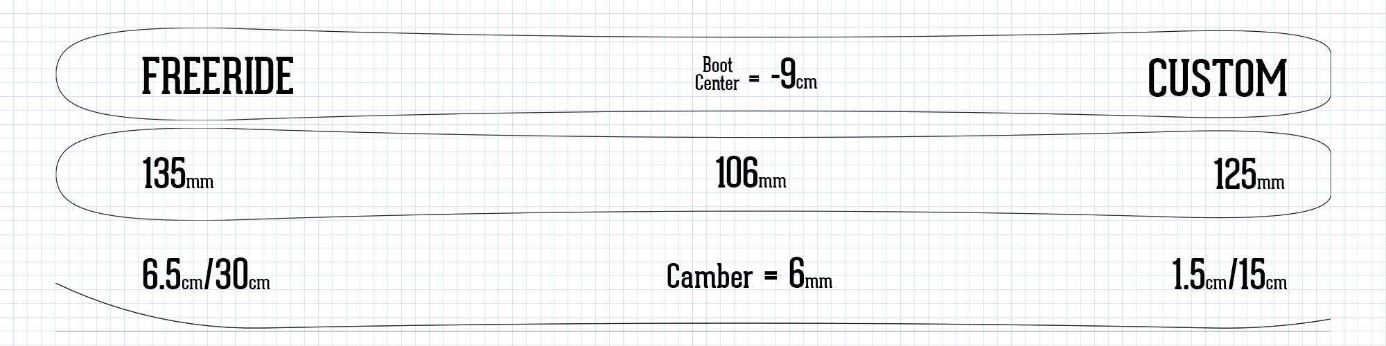 freeride-ski-information spec sheet rocker camber tip tail height weight