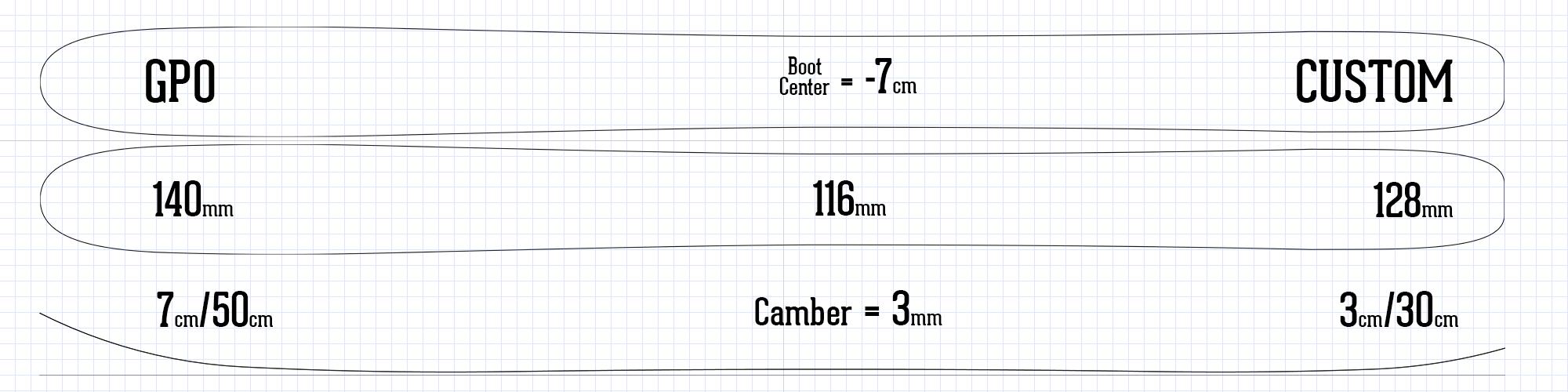 GPO Ski Information rocker camber profile specs