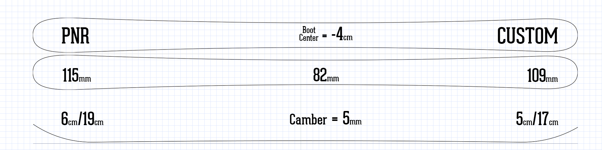 Park N Ride ski information rocker camber profile specs