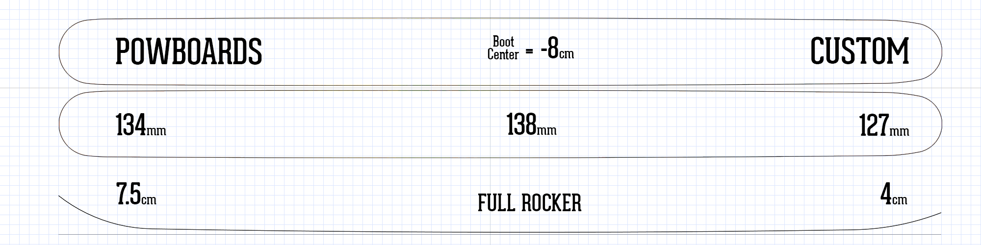 Powderboards ski information rocker camber profile