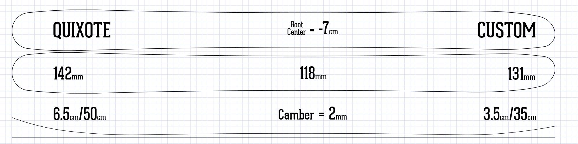 Quixote ski information camber rocker profile specs