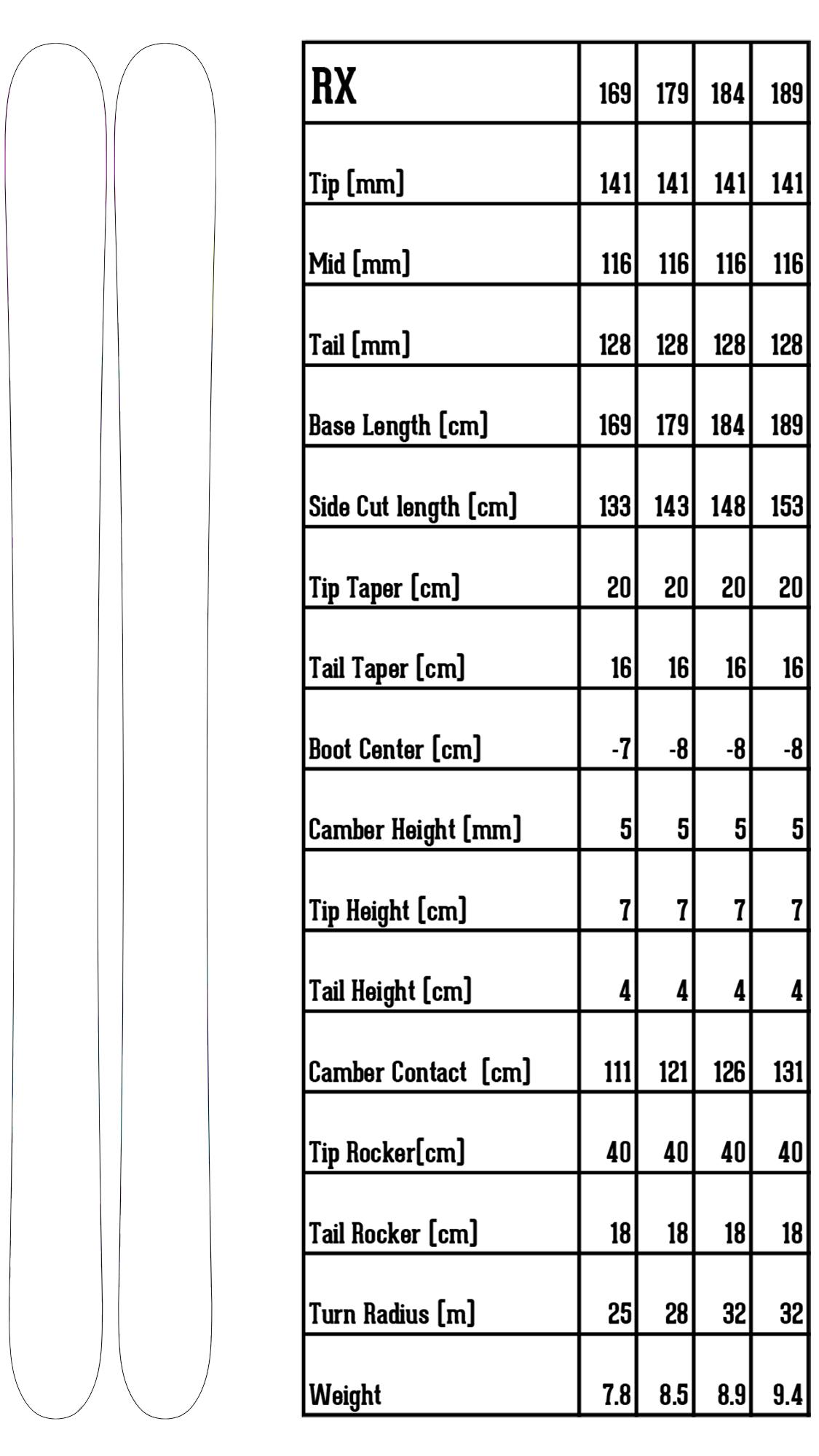 RX ski information sheet rocker camber tip tail height weight