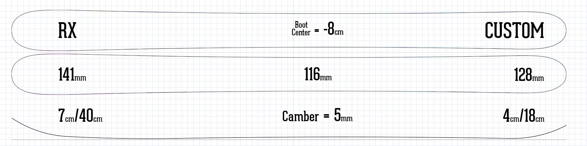 RX ski information camber rocker specs profile