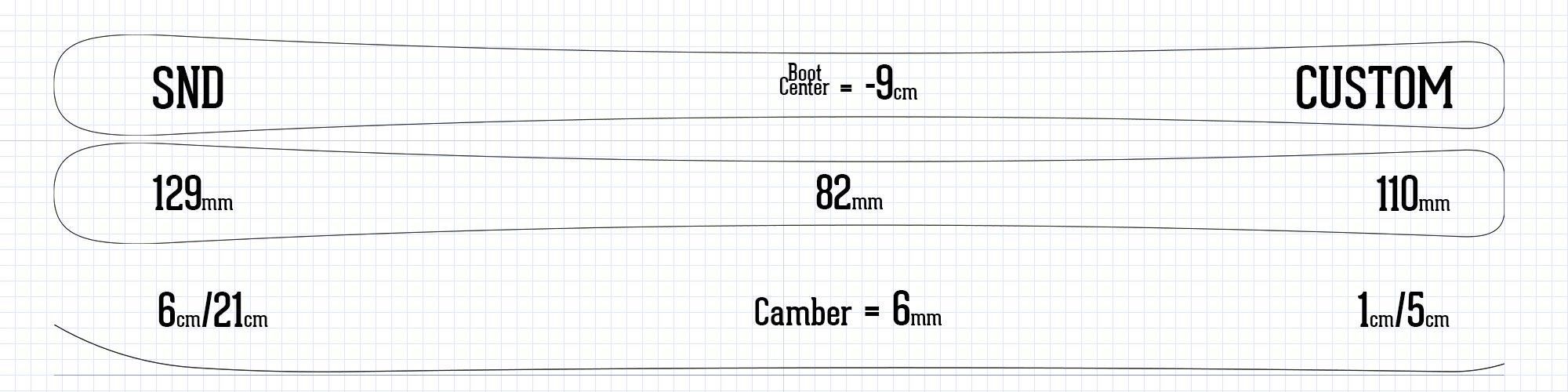 SND ski information rocker camber specs profile