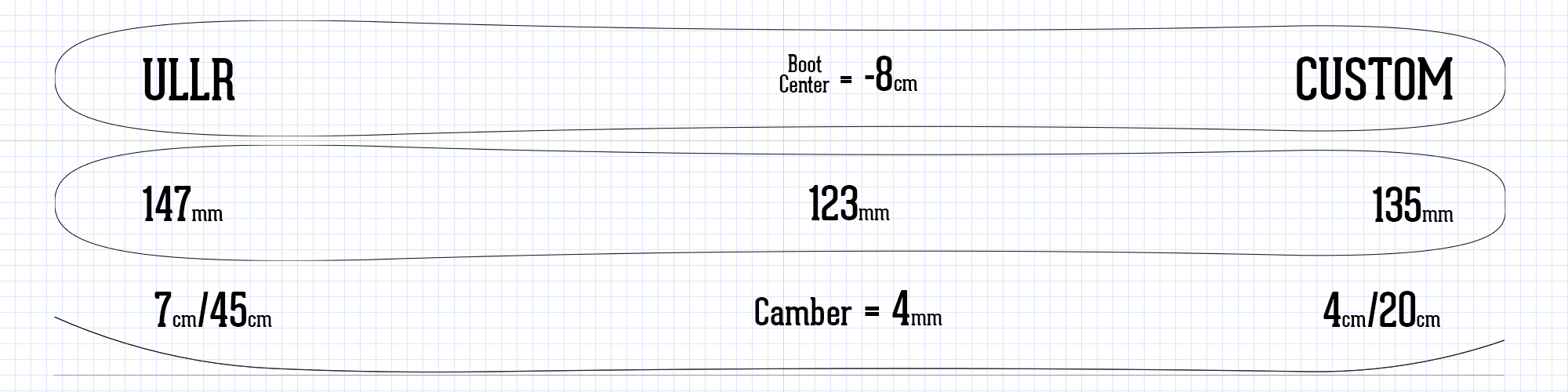 Ullr ski information rocker camber profile specs