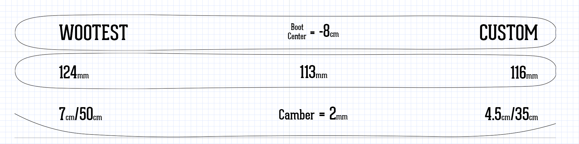 Wootest ski information spec sheet rocker camber profile