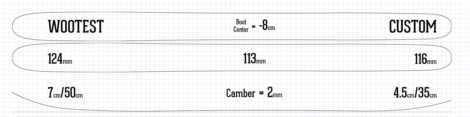 Wootest ski information spec sheet rocker camber profile