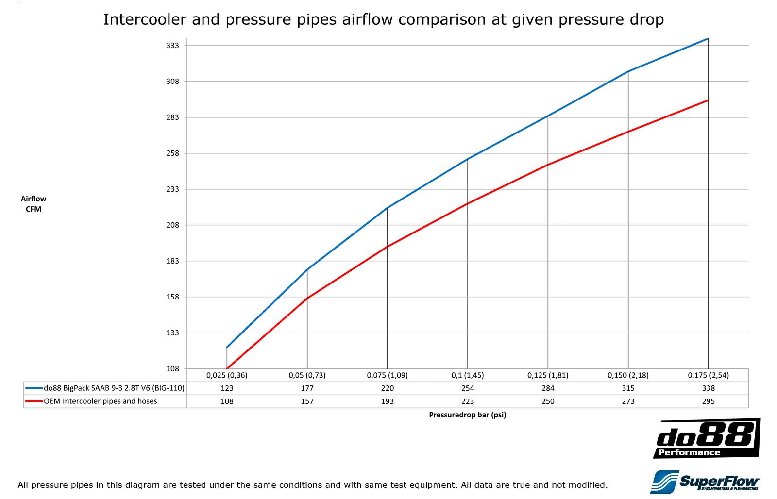 big-110-air-flow-diagram-1-.jpg