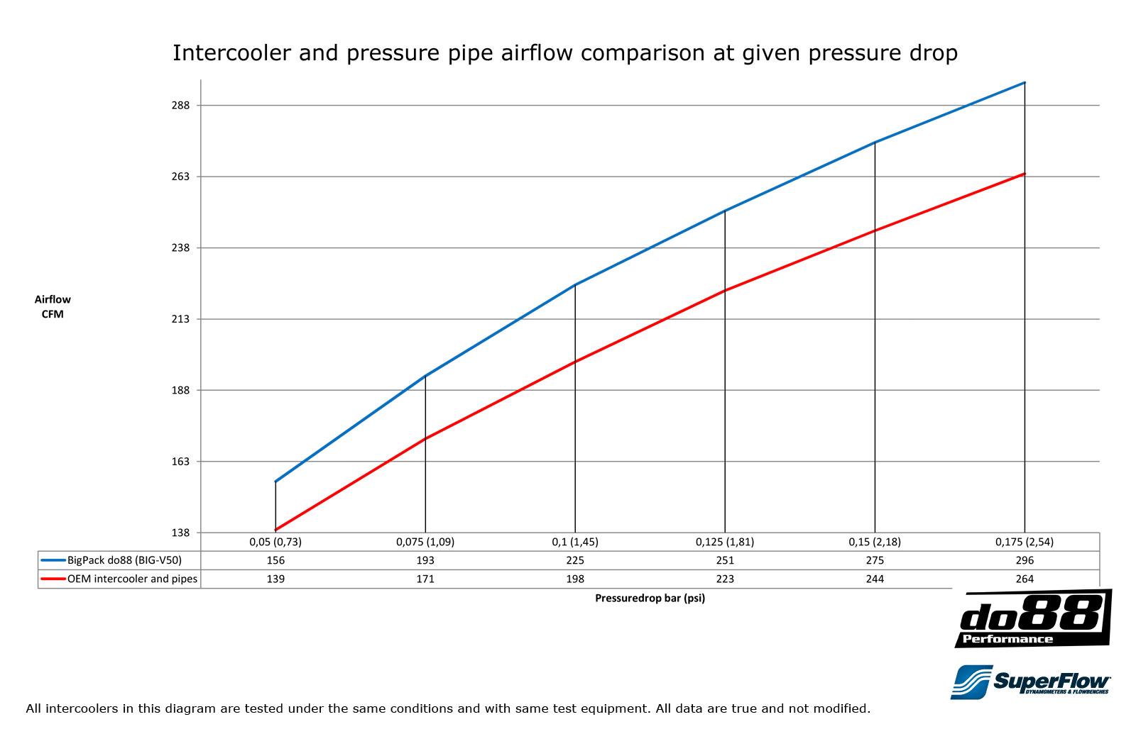 big-v50-air-flow-diagram.jpg
