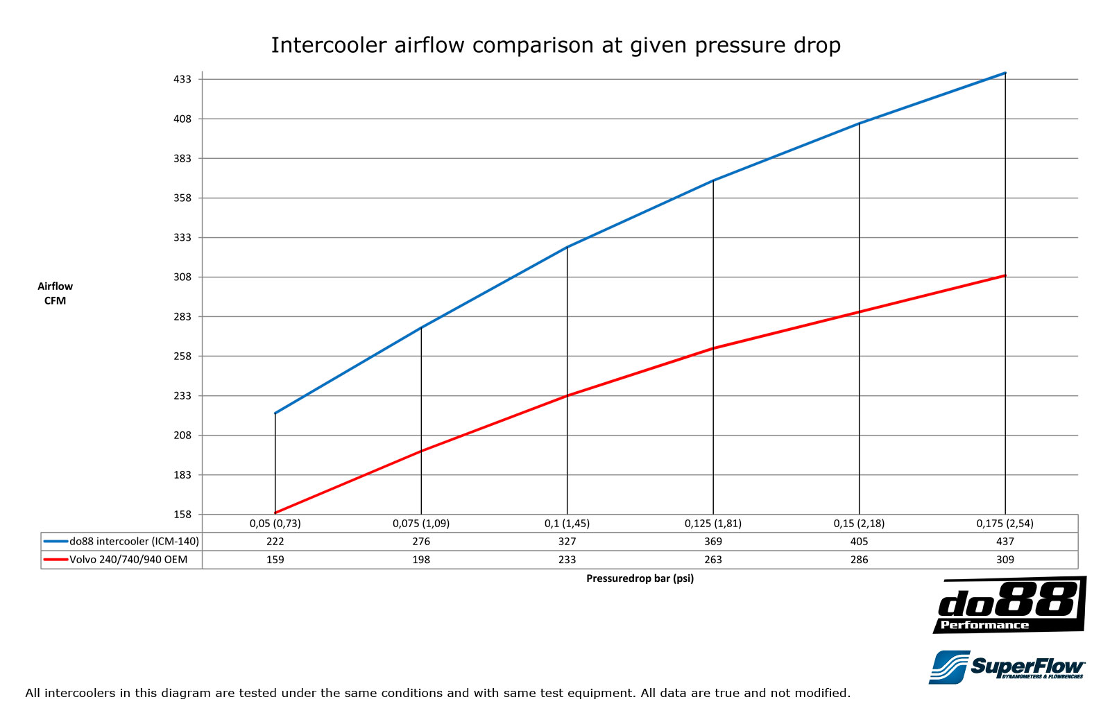 icm-140-air-flow-diagram.jpg