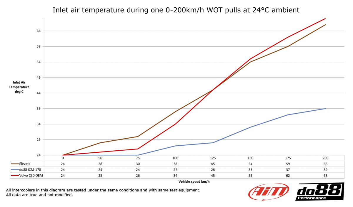 icm-170-temperature-diagram-1-1-.jpg