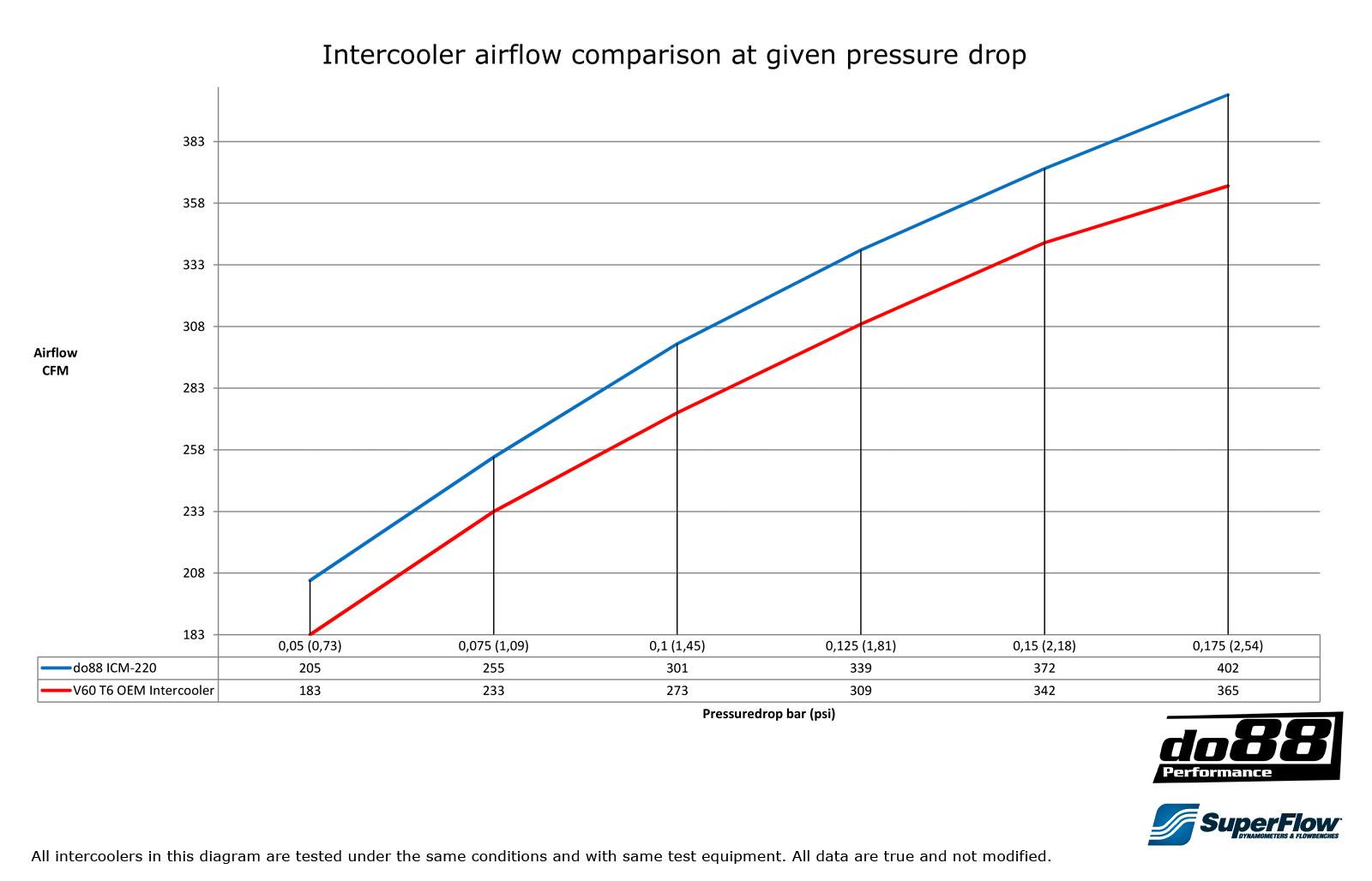 icm-220-air-flow-diagram.jpg