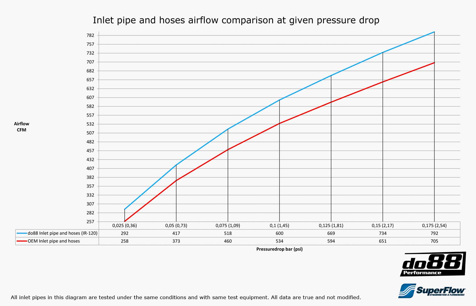 ir-120-air-flow-diagram.jpg