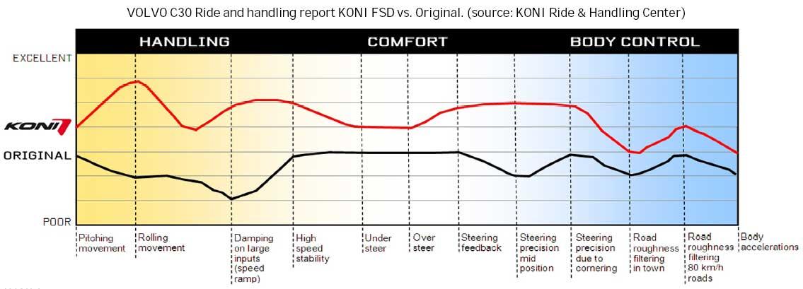 koni-fsd-c30-2100-4073.jpg