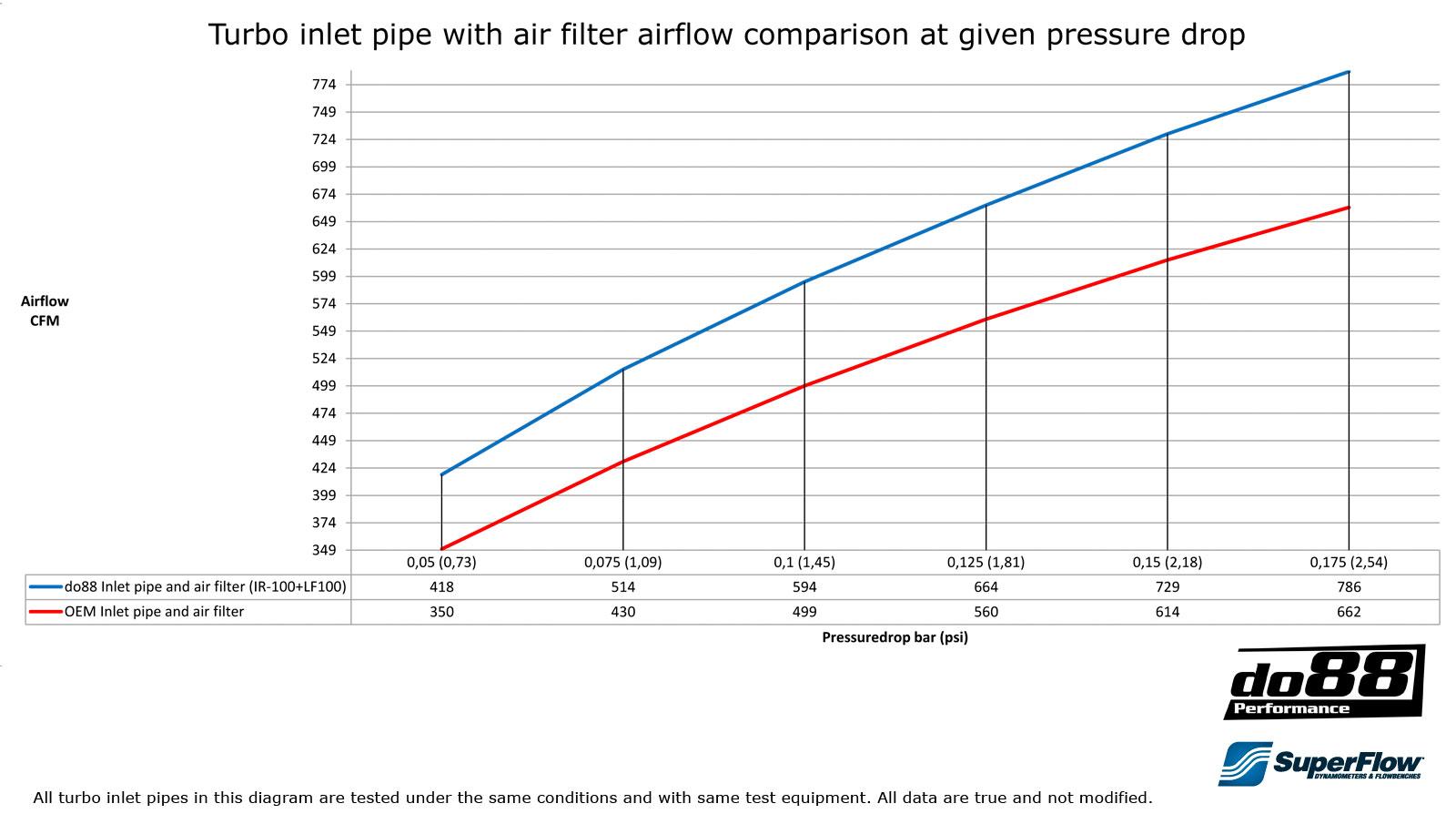 lf-100-air-flow-diagram.jpg