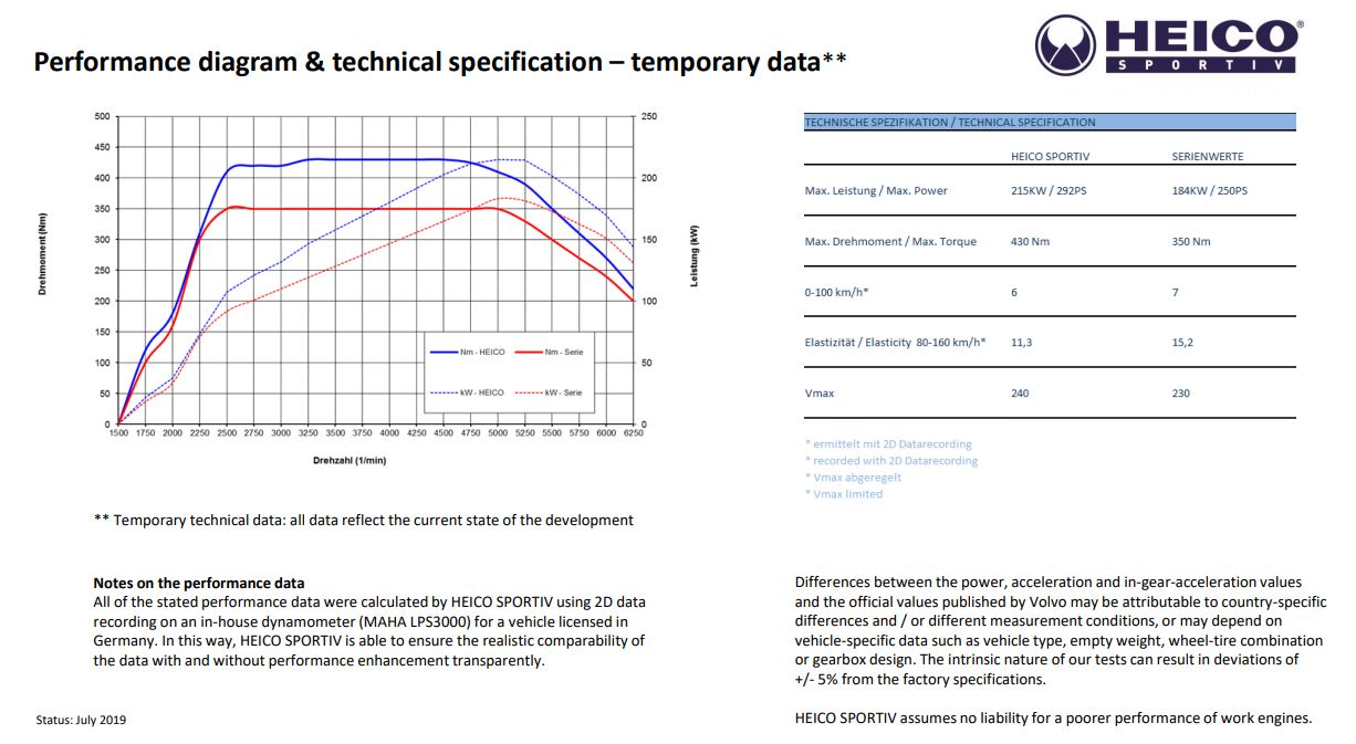 s90t5-performance-info.jpg