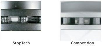 stoptech split casting