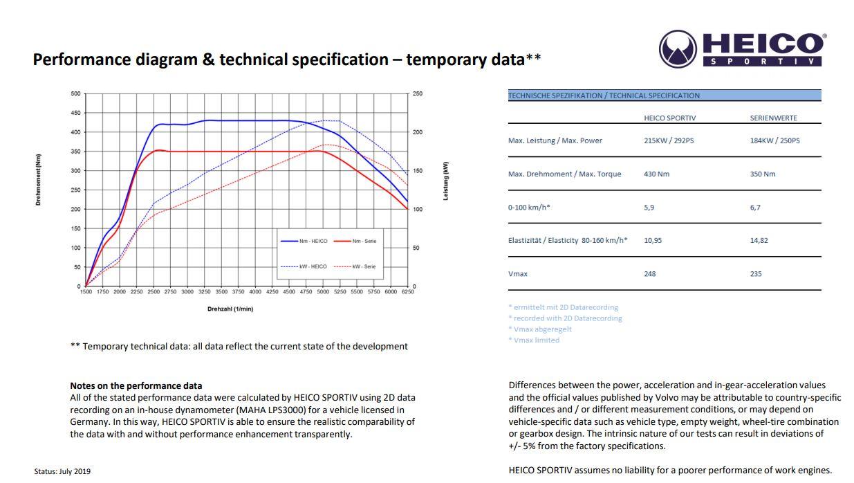t5-data.jpg
