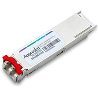 QSFPP-40GBASE-ELR4