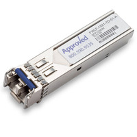 TRANSCEIVERS - Finisar - SFP - CWDM - Approved Networks