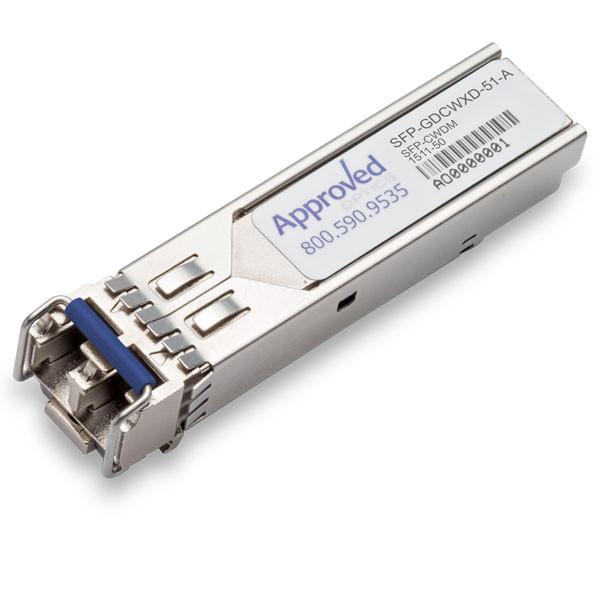 MRV Compatible SFP-GDCWXD-29 CWDM SFP Transceiver