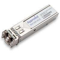 DWDM-SFP-1558.17-40K