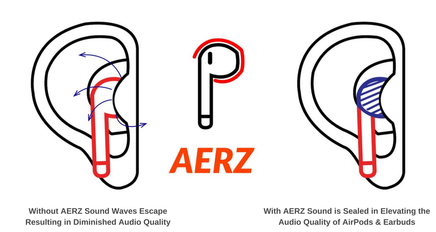 aerz-audio-quality-graphic.png