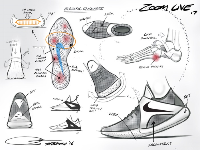 ab5a66e1747e ATW  Your portfolio boasts nearly 30 pairs of basketball shoes with  athletes such as LeBron James