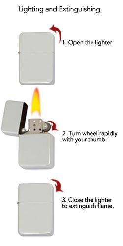Igniting Lighter