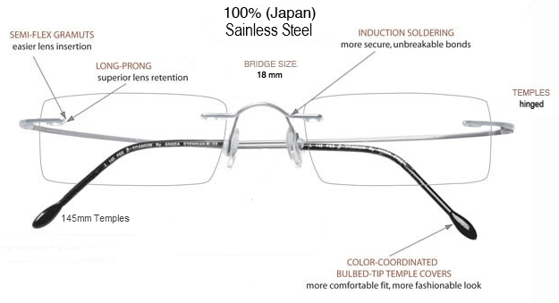 Eyeglass Frame Diagram : Pure and Simple Stainless-Blue R.G.E. Reading Glasses Etc.