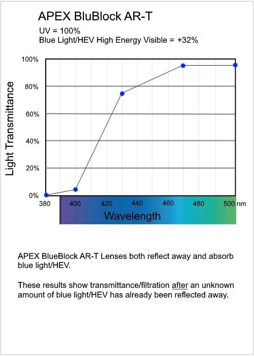 apexbbartspectrogram1.jpg