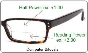computerbifocalreaders.jpg