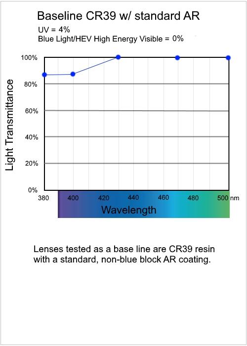 cr39baselinespectrogram.jpg