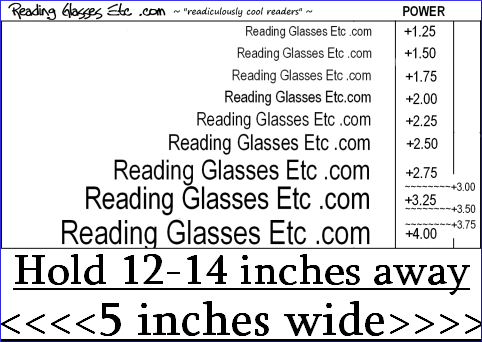 RGE EYE Chart for reading power