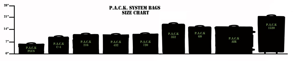 352 P A C K 352 Molle Standard Load Out Black Battle Foam I review the pack 352 and how my battletech minis fit inside pluck foam trays. 352 p a c k 352 molle standard load out black