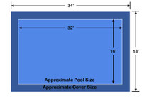 16' x 32' Rectangle Ultra-Loc III Solid Blue In-Ground Pool Safety Cover