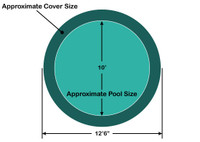 10' Loop-Loc II Super Mesh Green Round In-Ground Pool Safety Cover
