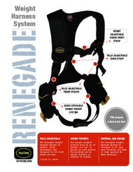 Oxycheq Renegade Weight System