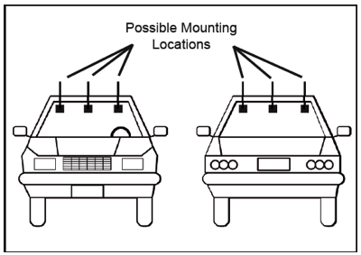 All possible glass mount antenna installation locations on vehicle