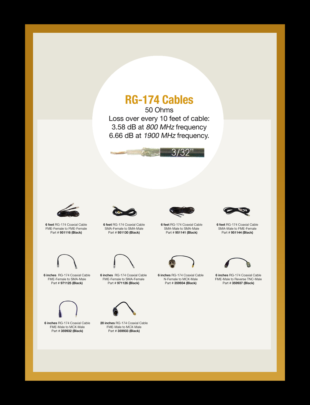 RG174 Coax Cable: All you need to know about RG-174 Coaxial Cables.