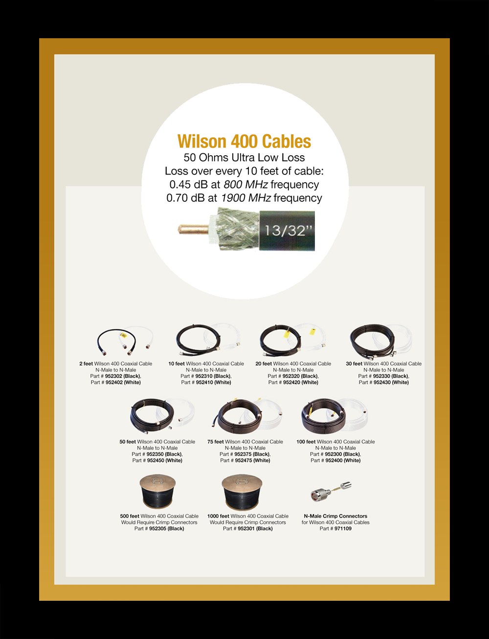 Wilson400 Coax Cable: All about Wilson-400 Coaxial Cables.