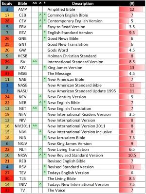 bible-translations-comparison-table-chart-thumbnail.jpg