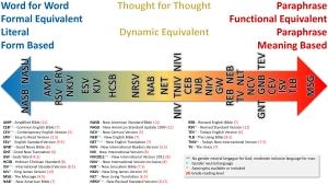 bible-version-comparison-diagram-thumbnail.jpg