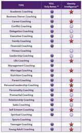 types-of-coaching-thumb.jpg