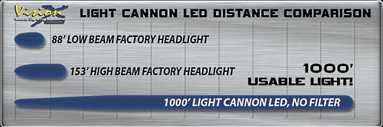 lightcannoncompare.jpg