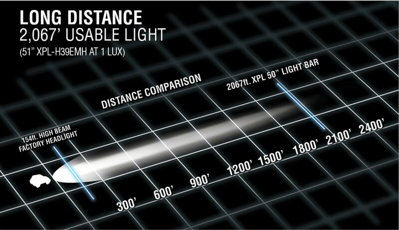 vision-x-xpl-led-light-bar-13.jpg