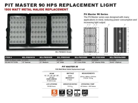 450 Watt 10° Wide Beam Pitmaster Mining/Industrial LED Light - Vision X MIL-PMX9010 Spec Sheet