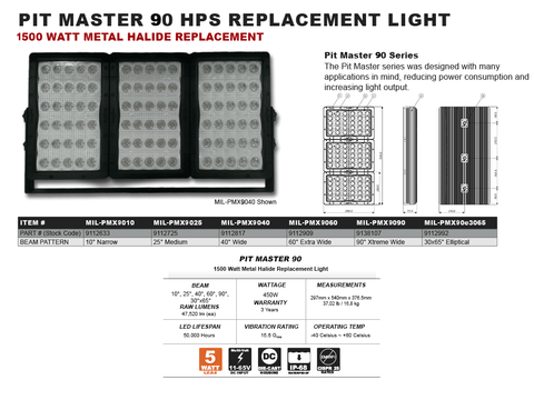 450 Watt 60° Extra Wide Beam Pitmaster Mining/Industrial LED Light - Vision X MIL-PMX9060 Spec Sheet